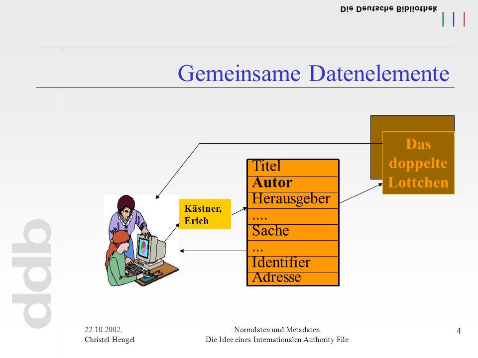 22.10.2002, Christel Hengel Normdaten und Metadaten Die Idee eines Internationalen Authority File 4 Gemeinsame Datenelemente Das doppelte Lottchen Käs