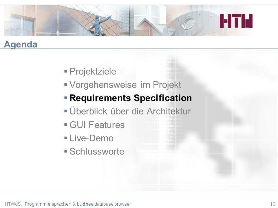 10 Agenda Projektziele Vorgehensweise im Projekt Requirements Specification Überblick über die Architektur GUI Features Live-Demo Schlussworte