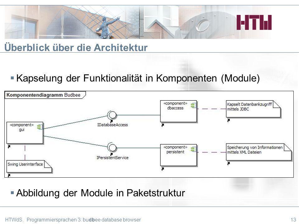 Überblick über die Architektur Kapselung der Funktionalität in Komponenten (Module) Abbildung der Module in Paketstruktur HTWdS, Programmiersprachen 3: budbee database browser13