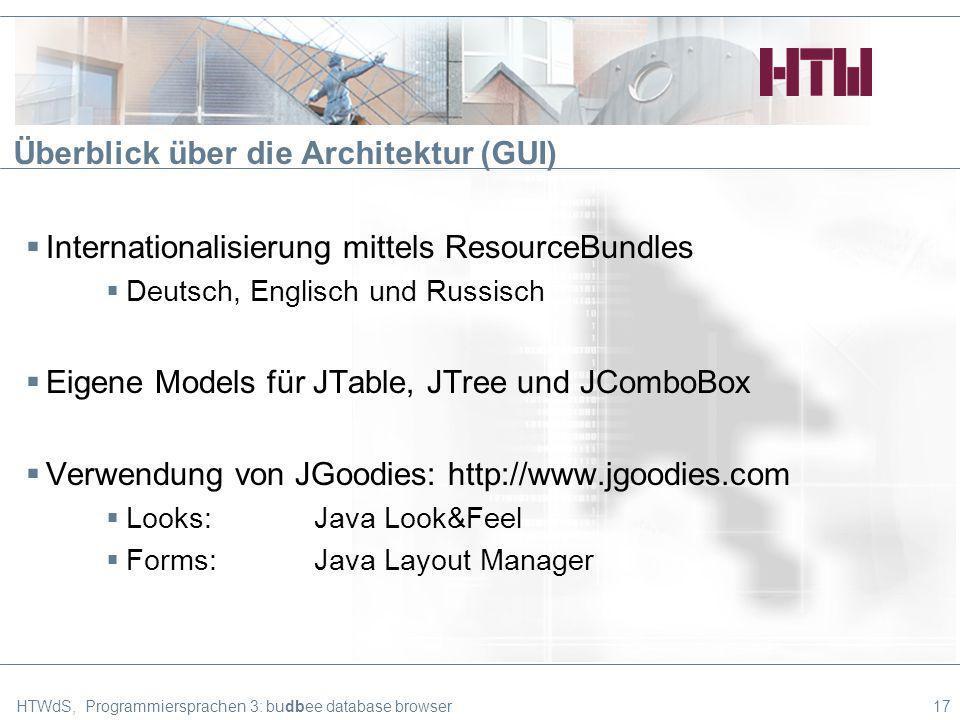 Überblick über die Architektur (GUI) Internationalisierung mittels ResourceBundles Deutsch, Englisch und Russisch Eigene Models für JTable, JTree und JComboBox Verwendung von JGoodies: http://www.jgoodies.com Looks: Java Look&Feel Forms: Java Layout Manager HTWdS, Programmiersprachen 3: budbee database browser17