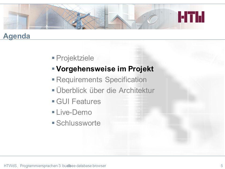 5 Agenda Projektziele Vorgehensweise im Projekt Requirements Specification Überblick über die Architektur GUI Features Live-Demo Schlussworte