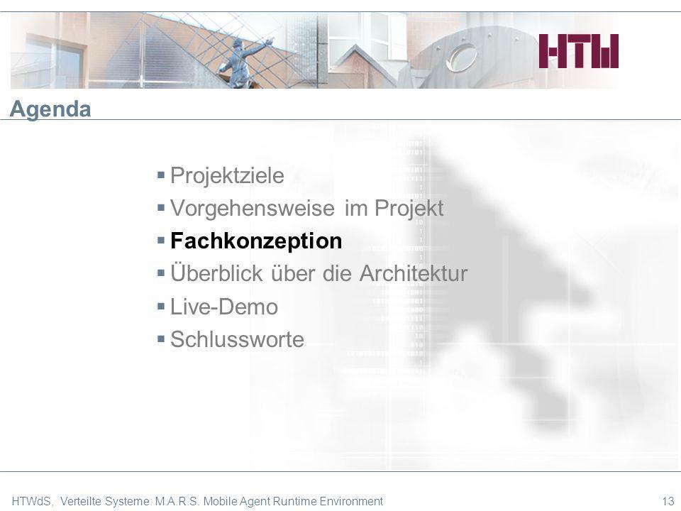 13 Agenda Projektziele Vorgehensweise im Projekt Fachkonzeption Überblick über die Architektur Live-Demo Schlussworte HTWdS, Verteilte Systeme: M.A.R.