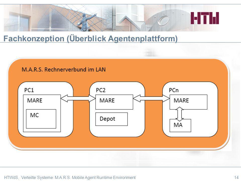 Fachkonzeption (Überblick Agentenplattform) 14HTWdS, Verteilte Systeme: M.A.R.S. Mobile Agent Runtime Environment