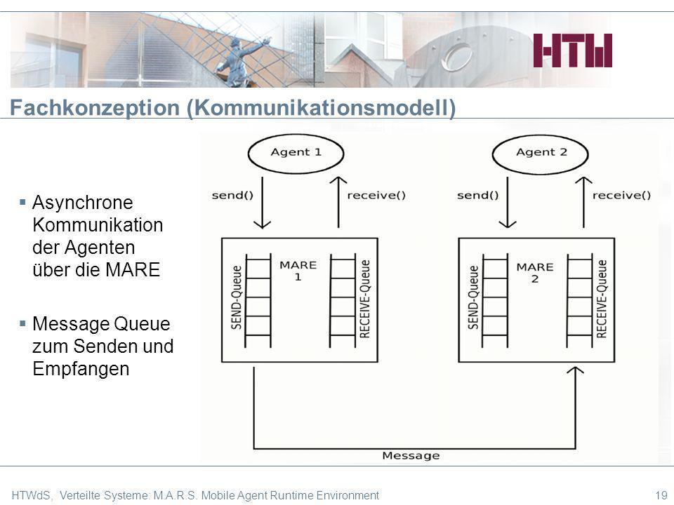 Fachkonzeption (Kommunikationsmodell) Asynchrone Kommunikation der Agenten über die MARE Message Queue zum Senden und Empfangen 19HTWdS, Verteilte Sys