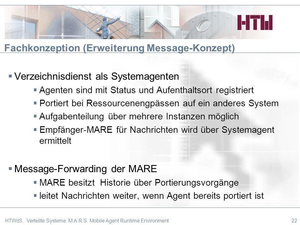 Fachkonzeption (Erweiterung Message-Konzept) Verzeichnisdienst als Systemagenten Agenten sind mit Status und Aufenthaltsort registriert Portiert bei R