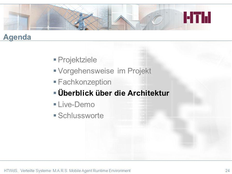 24 Agenda Projektziele Vorgehensweise im Projekt Fachkonzeption Überblick über die Architektur Live-Demo Schlussworte HTWdS, Verteilte Systeme: M.A.R.