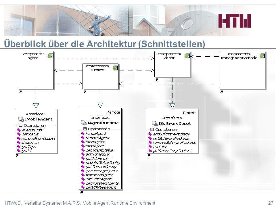 Überblick über die Architektur (Schnittstellen) HTWdS, Verteilte Systeme: M.A.R.S. Mobile Agent Runtime Environment27