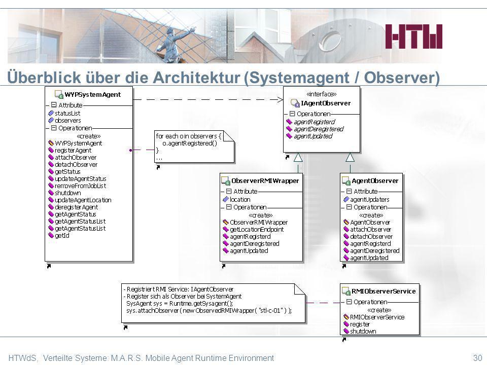 Überblick über die Architektur (Systemagent / Observer) HTWdS, Verteilte Systeme: M.A.R.S. Mobile Agent Runtime Environment30