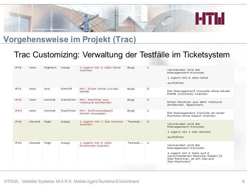Vorgehensweise im Projekt (Trac) 8HTWdS, Verteilte Systeme: M.A.R.S. Mobile Agent Runtime Environment Trac Customizing: Verwaltung der Testfälle im Ti