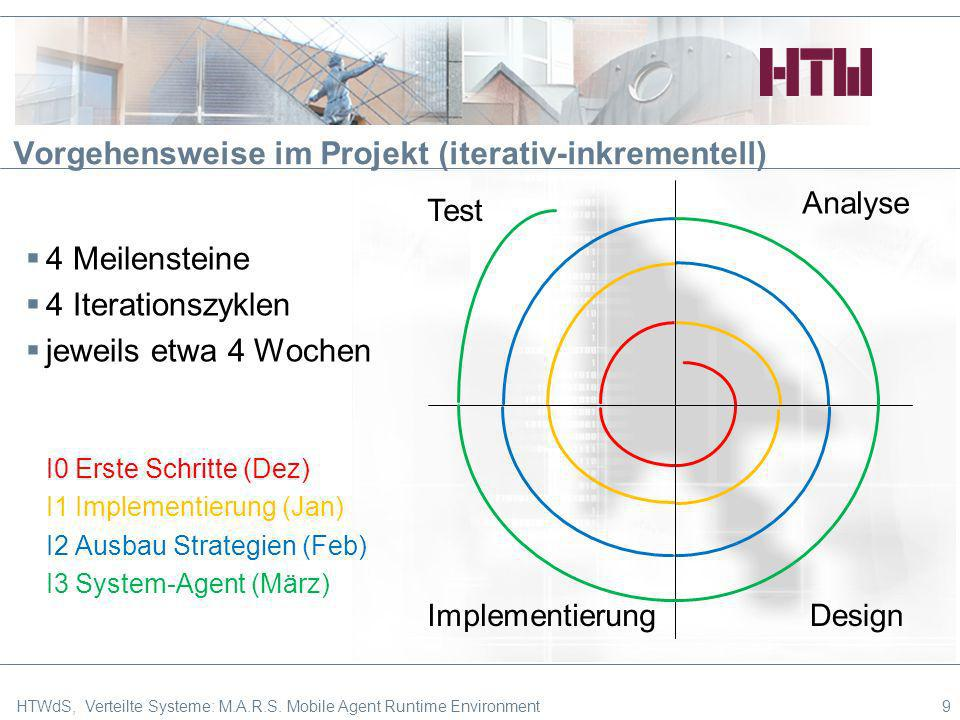 4 Meilensteine 4 Iterationszyklen jeweils etwa 4 Wochen I0 Erste Schritte (Dez) I1 Implementierung (Jan) I2 Ausbau Strategien (Feb) I3 System-Agent (M