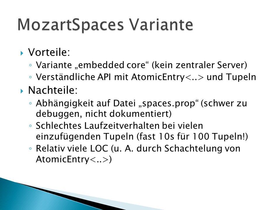 Vorteile: Variante embedded core (kein zentraler Server) Verständliche API mit AtomicEntry und Tupeln Nachteile: Abhängigkeit auf Datei spaces.prop (s