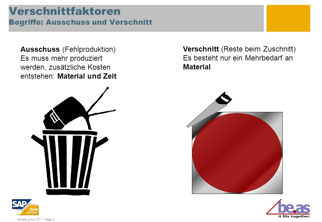 © beas group 2011 / Page 5 Verschnittfaktoren Begriffe: Ausschuss und Verschnitt Ausschuss (Fehlproduktion) Es muss mehr produziert werden, zusätzlich
