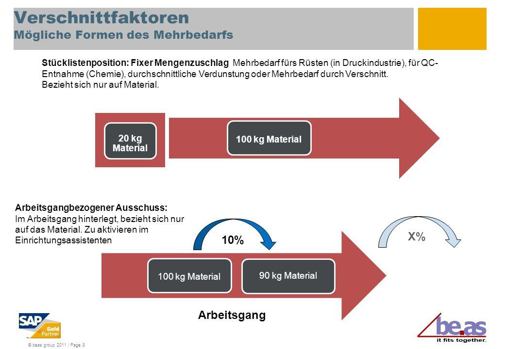 © beas group 2011 / Page 8 Verschnittfaktoren Mögliche Formen des Mehrbedarfs 100 kg Material 90 kg Material 10% Arbeitsgangbezogener Ausschuss: Im Ar