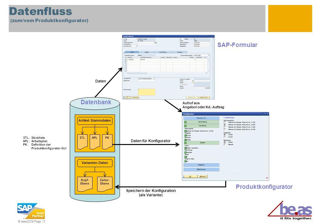 © beas2009/Page 13 Datenbank Artikel-Stammdaten STLAPLPK Produktkonfigurator STL: Stückliste APL: Arbeitsplan PK: Definition der Produktkonfigurator-G