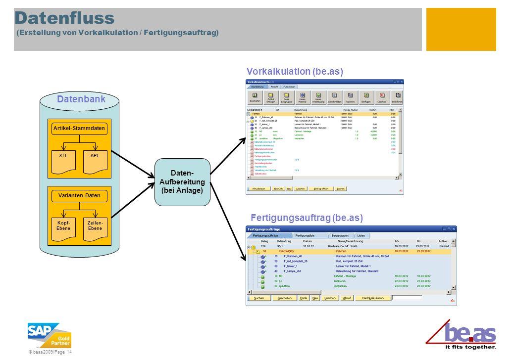 © beas2009/Page 14 Datenbank Artikel-Stammdaten STLAPL Fertigungsauftrag (be.as) Kopf- Ebene Zeilen- Ebene Varianten-Daten Daten- Aufbereitung (bei An