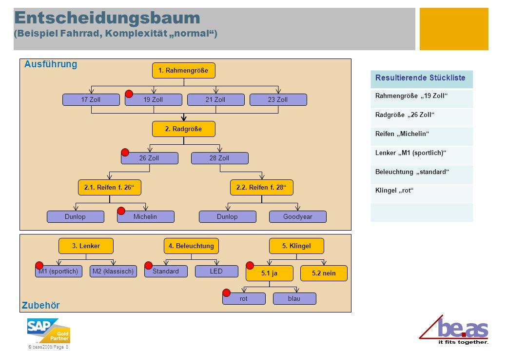 © beas2009/Page 8 Zubehör Ausführung Entscheidungsbaum (Beispiel Fahrrad, Komplexität normal) 1. Rahmengröße 17 Zoll19 Zoll 2. Radgröße 2.2. Reifen f.