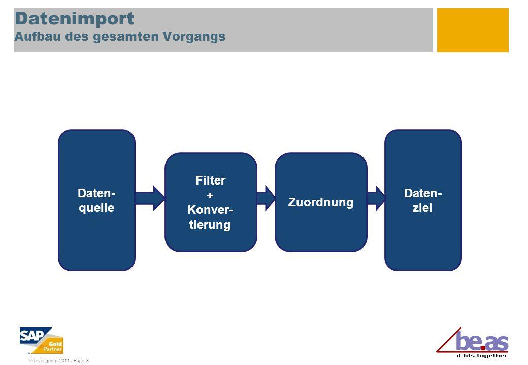 © beas group 2011 / Page 8 Datenimport Aufbau des gesamten Vorgangs Daten- quelle Filter + Konver- tierung Daten- ziel Zuordnung
