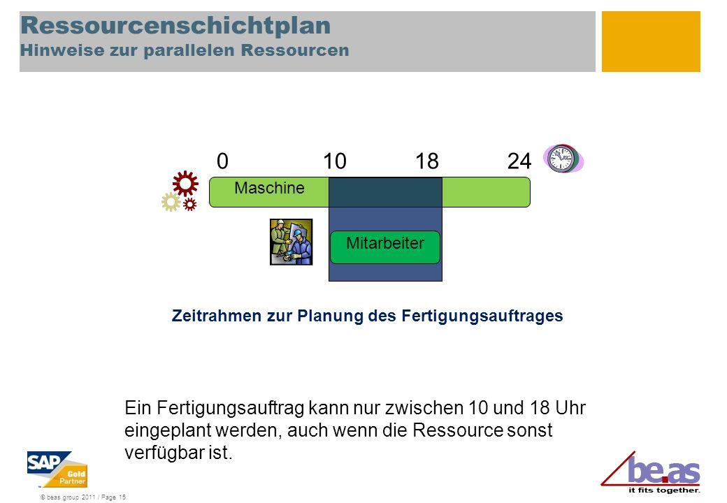 © beas group 2011 / Page 15 Ressourcenschichtplan Hinweise zur parallelen Ressourcen 0 10 18 24 Maschine Mitarbeiter Zeitrahmen zur Planung des Fertigungsauftrages Ein Fertigungsauftrag kann nur zwischen 10 und 18 Uhr eingeplant werden, auch wenn die Ressource sonst verfügbar ist.