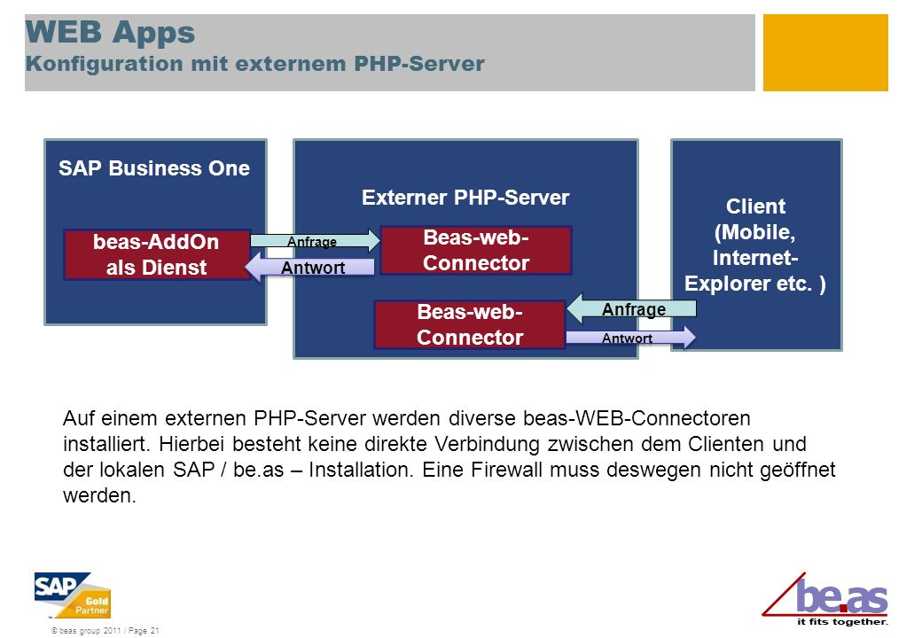 © beas group 2011 / Page 21 SAP Business One Externer PHP-Server WEB Apps Konfiguration mit externem PHP-Server Beas-web- Connector Client (Mobile, In