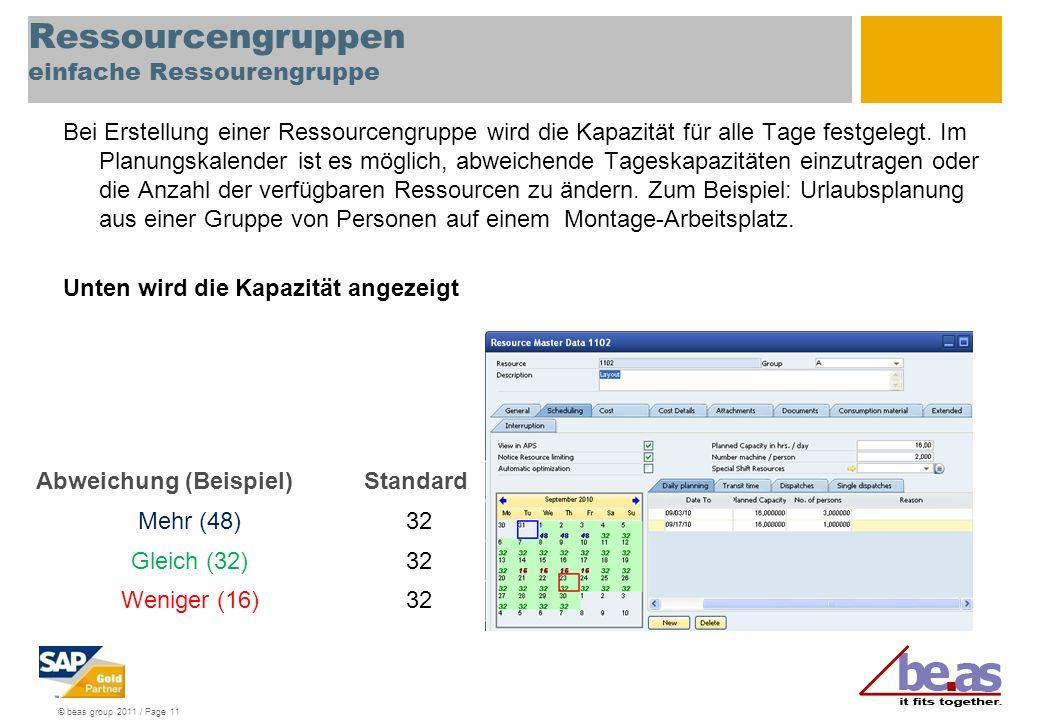 © beas group 2011 / Page 11 Ressourcengruppen einfache Ressourengruppe Bei Erstellung einer Ressourcengruppe wird die Kapazität für alle Tage festgele