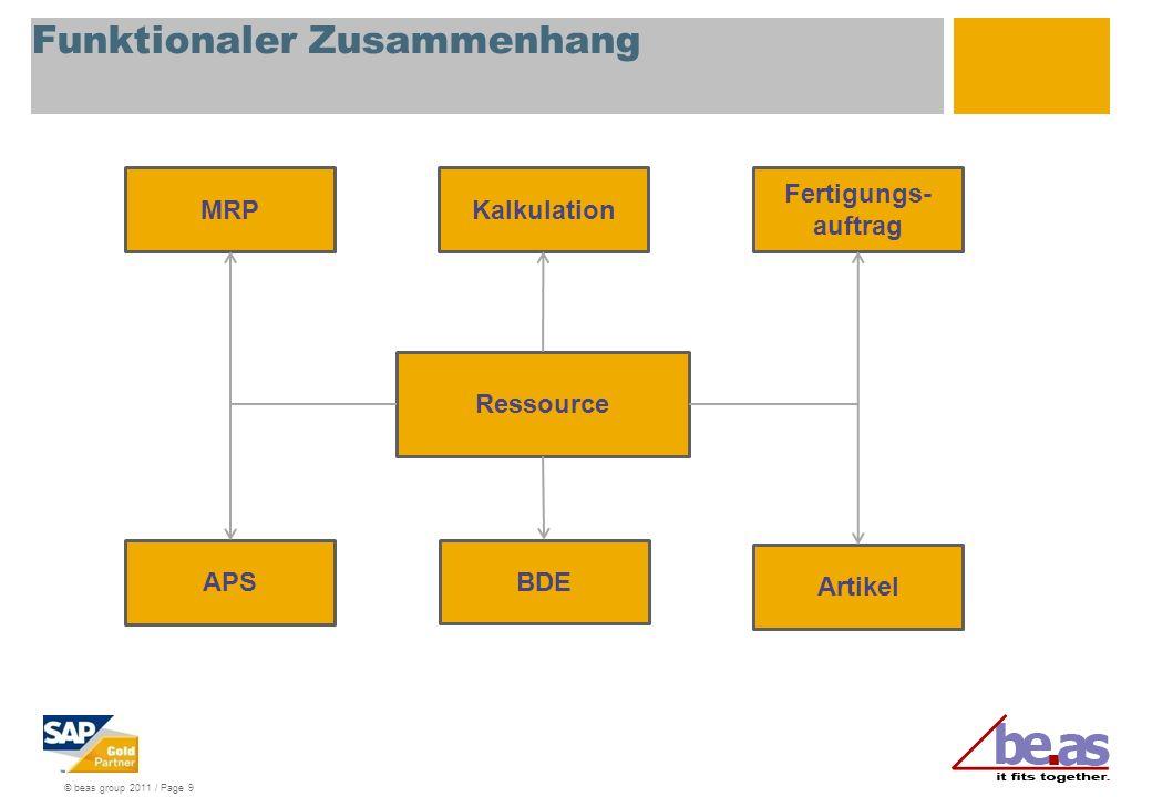© beas group 2011 / Page 9 Funktionaler Zusammenhang Ressource Artikel BDE APS Fertigungs- auftrag KalkulationMRP