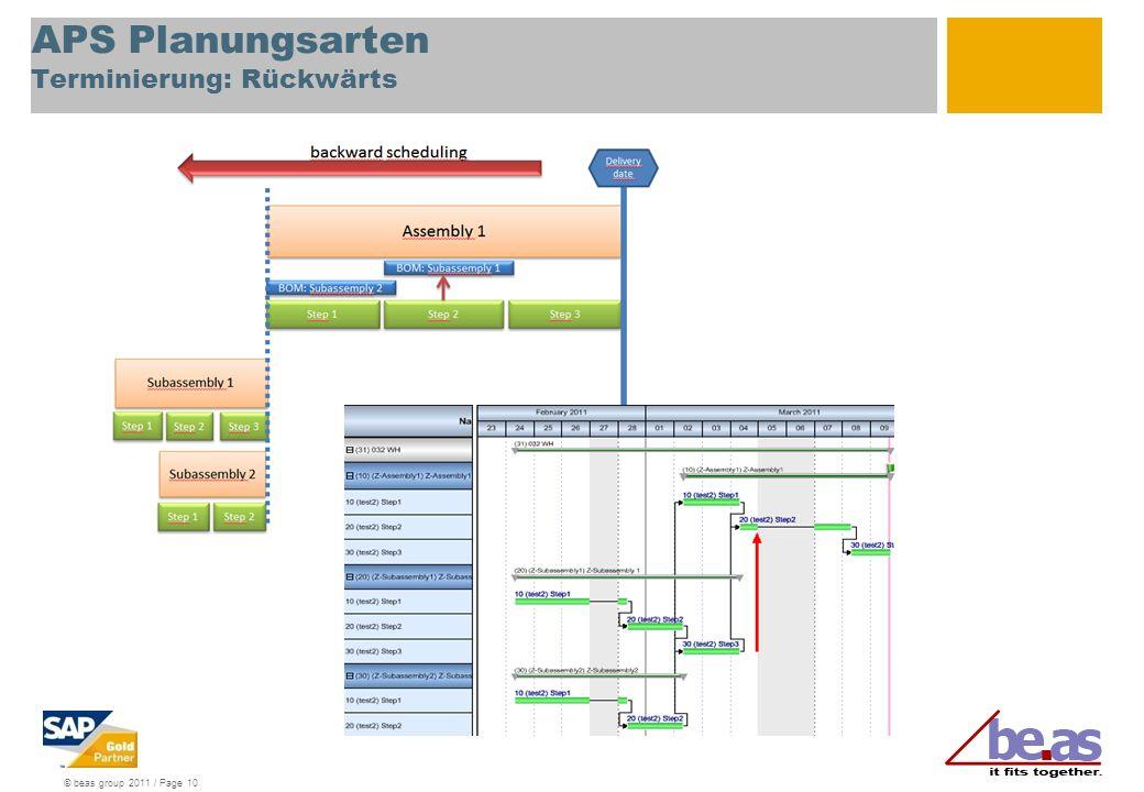 © beas group 2011 / Page 10 APS Planungsarten Terminierung: Rückwärts
