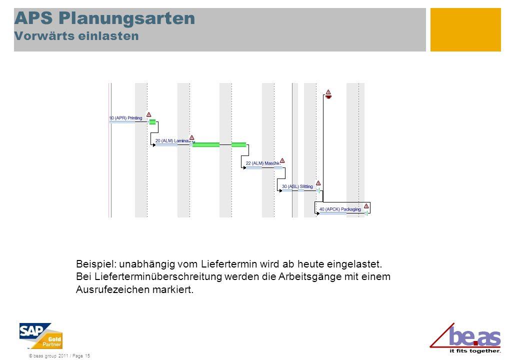 © beas group 2011 / Page 15 APS Planungsarten Vorwärts einlasten Beispiel: unabhängig vom Liefertermin wird ab heute eingelastet. Bei Lieferterminüber