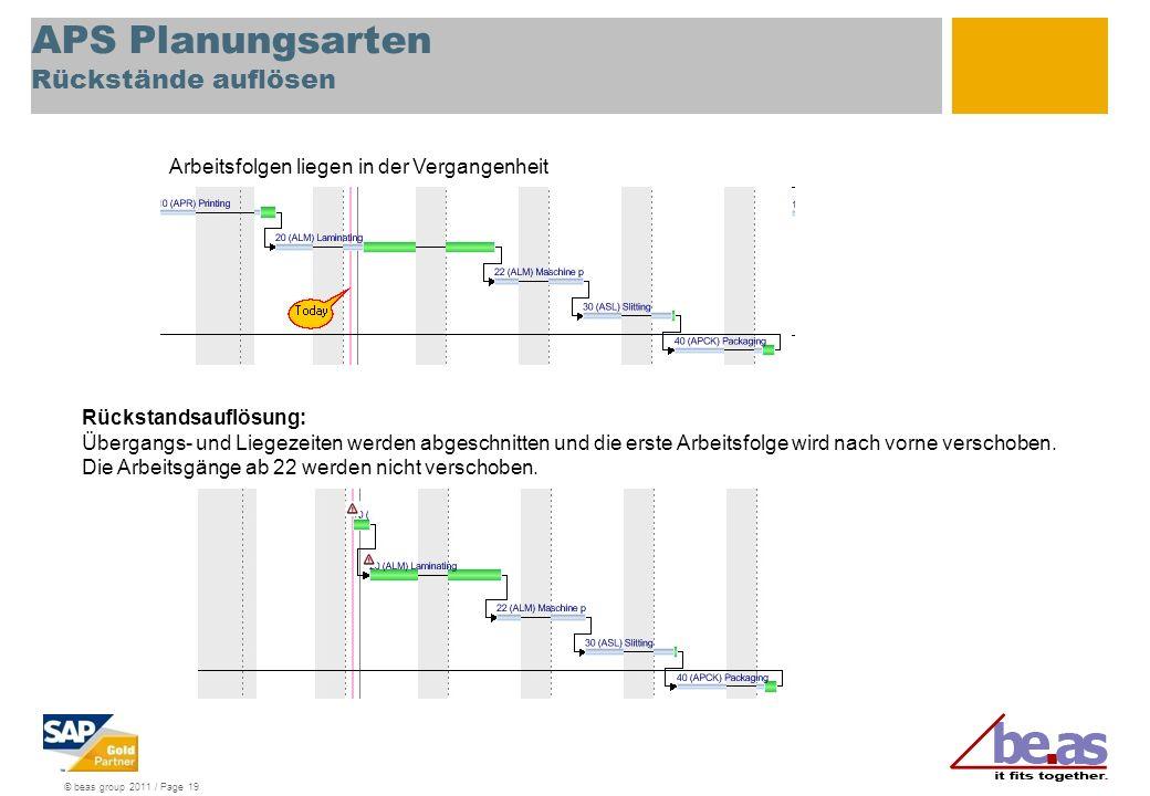 © beas group 2011 / Page 19 APS Planungsarten Rückstände auflösen Arbeitsfolgen liegen in der Vergangenheit Rückstandsauflösung: Übergangs- und Liegez