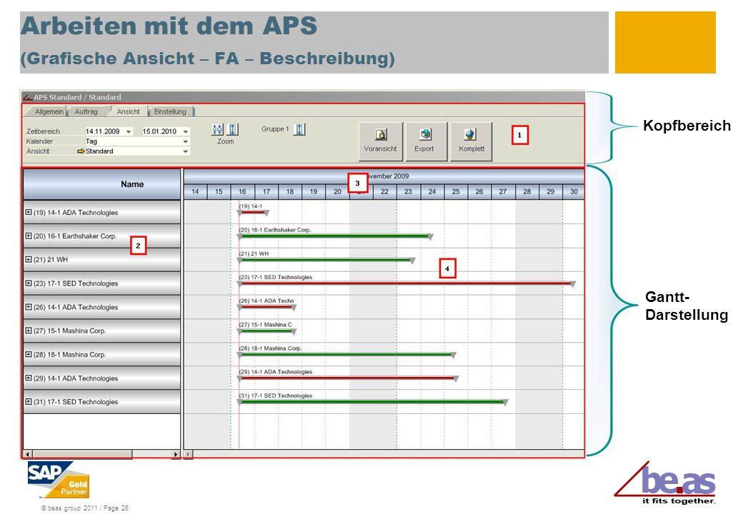 © beas group 2011 / Page 26 Arbeiten mit dem APS (Grafische Ansicht – FA – Beschreibung) Kopfbereich Gantt- Darstellung