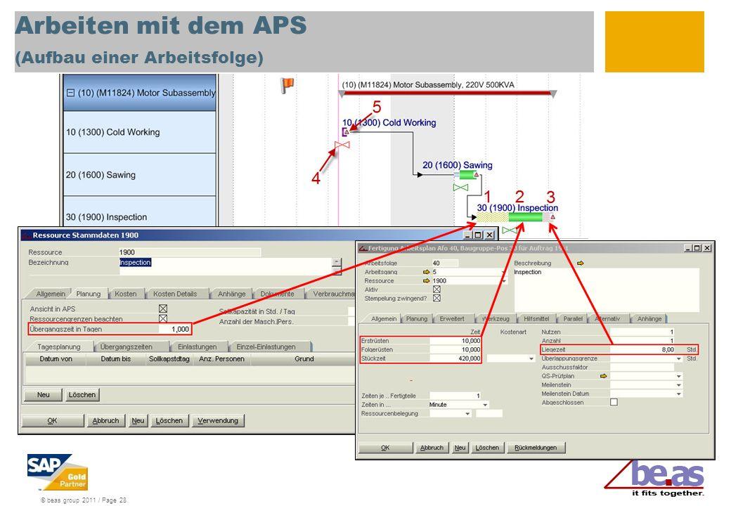 © beas group 2011 / Page 28 Arbeiten mit dem APS (Aufbau einer Arbeitsfolge)