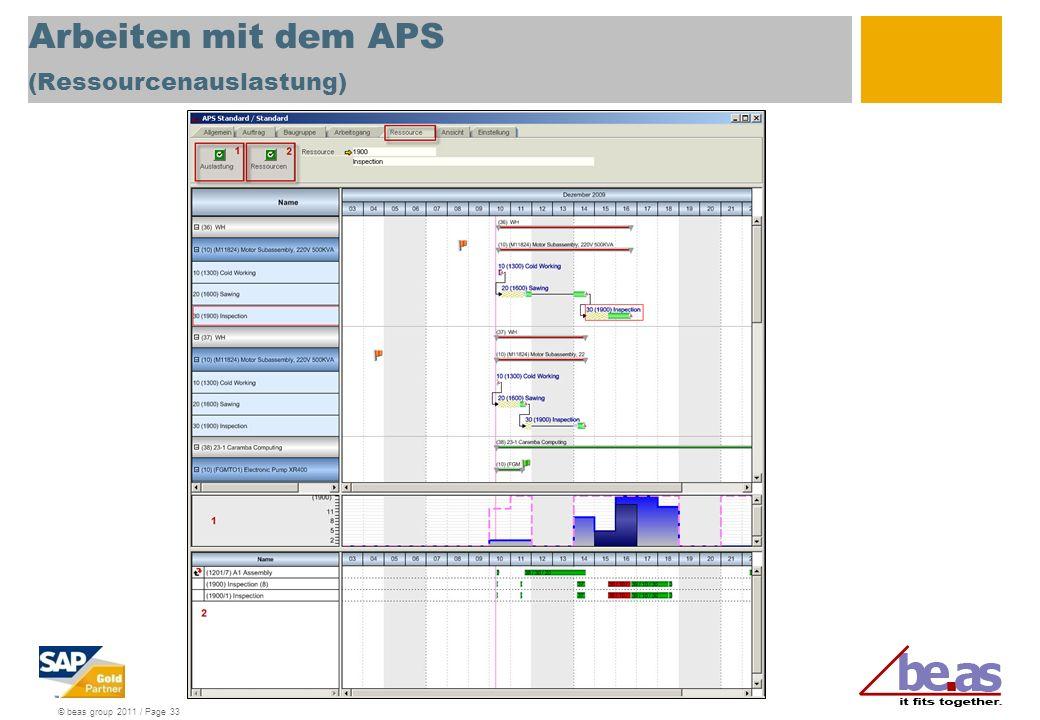 © beas group 2011 / Page 33 Arbeiten mit dem APS (Ressourcenauslastung)