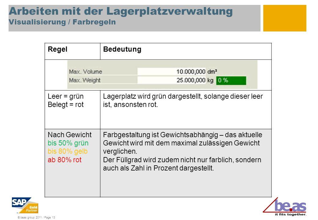 © beas group 2011 / Page 13 Arbeiten mit der Lagerplatzverwaltung Visualisierung / Farbregeln RegelBedeutung Leer = grün Belegt = rot Lagerplatz wird grün dargestellt, solange dieser leer ist, ansonsten rot.