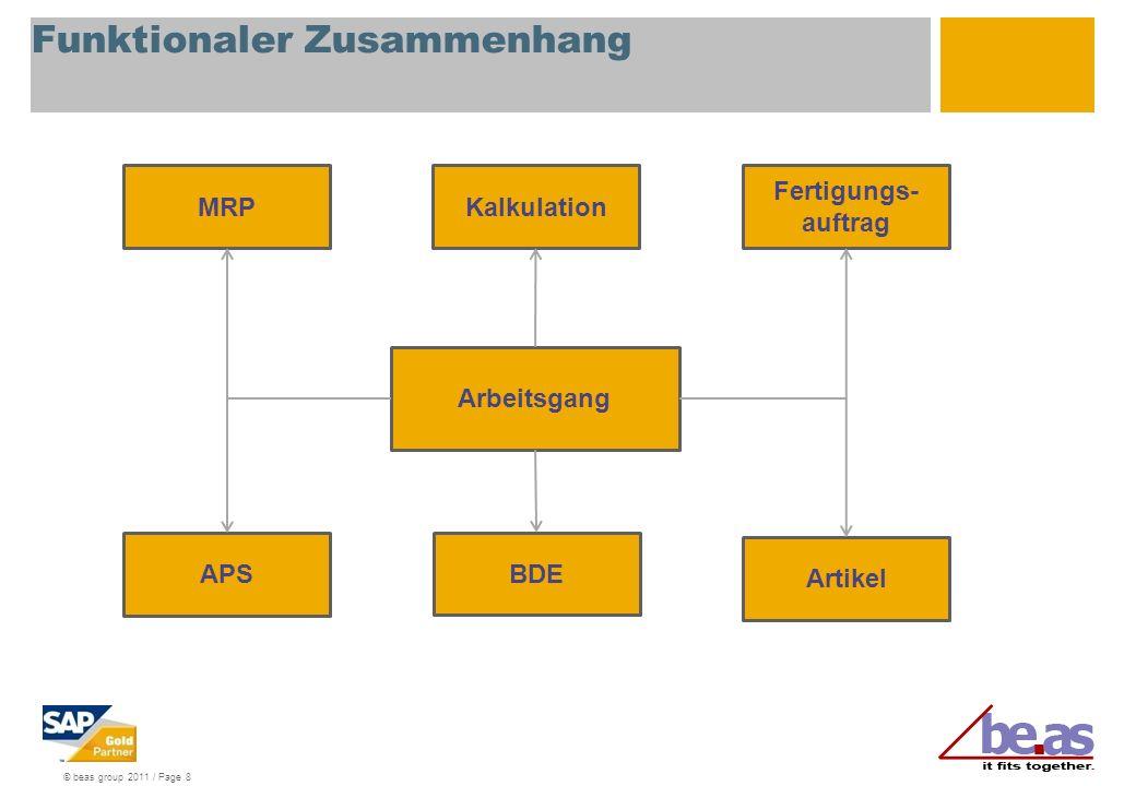 © beas group 2011 / Page 8 Funktionaler Zusammenhang Arbeitsgang Artikel BDE APS Fertigungs- auftrag KalkulationMRP