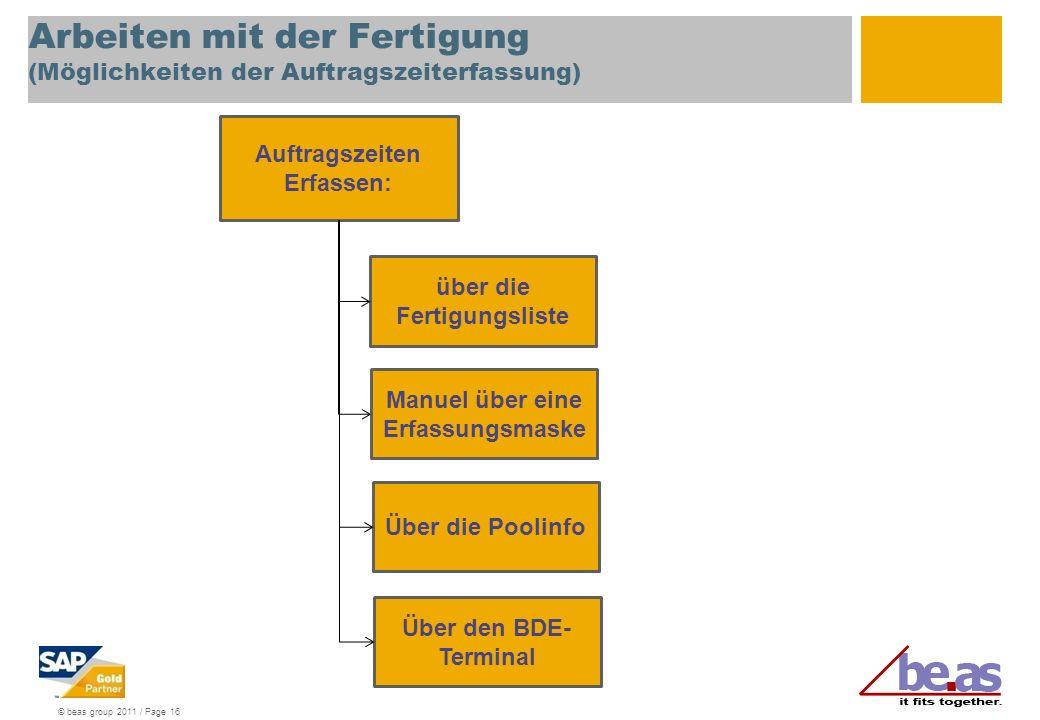 © beas group 2011 / Page 16 Arbeiten mit der Fertigung (Möglichkeiten der Auftragszeiterfassung) über die Fertigungsliste Auftragszeiten Erfassen: Man