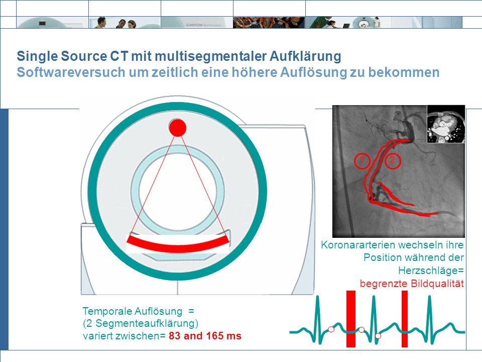 Exit 1 2 (2 Segmenteaufklärung) variert zwischen= 83 and 165 ms Temporale Auflösung = Koronararterien wechseln ihre Position während der Herzschläge=