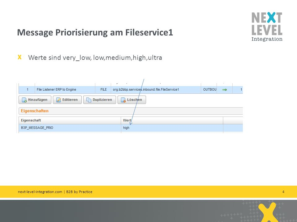 4 Message Priorisierung am Fileservice1 Werte sind very_low, low,medium,high,ultra next-level-integration.com | B2B by Practice
