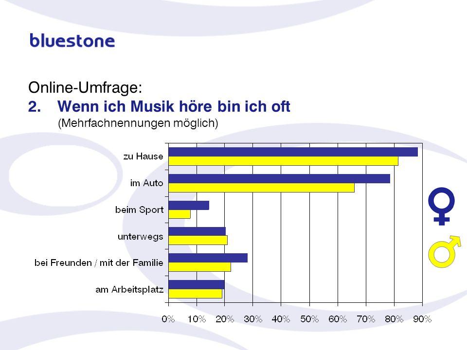 Online-Umfrage: 2.Wenn ich Musik höre bin ich oft (Mehrfachnennungen möglich)