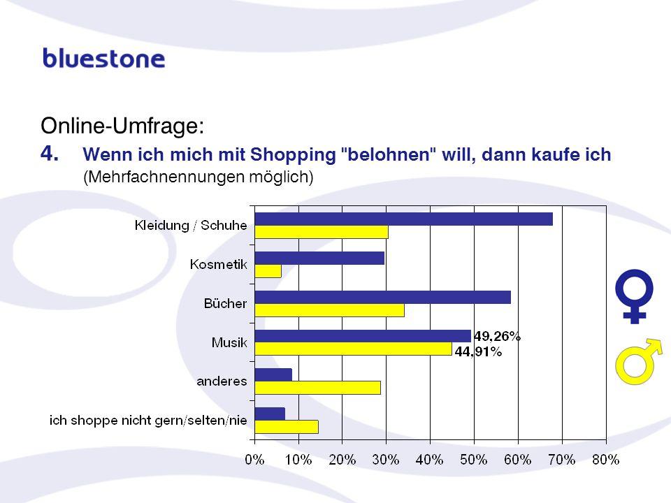 Online-Umfrage: 4. Wenn ich mich mit Shopping