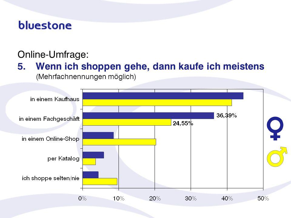 Online-Umfrage: 5.Wenn ich shoppen gehe, dann kaufe ich meistens (Mehrfachnennungen möglich)