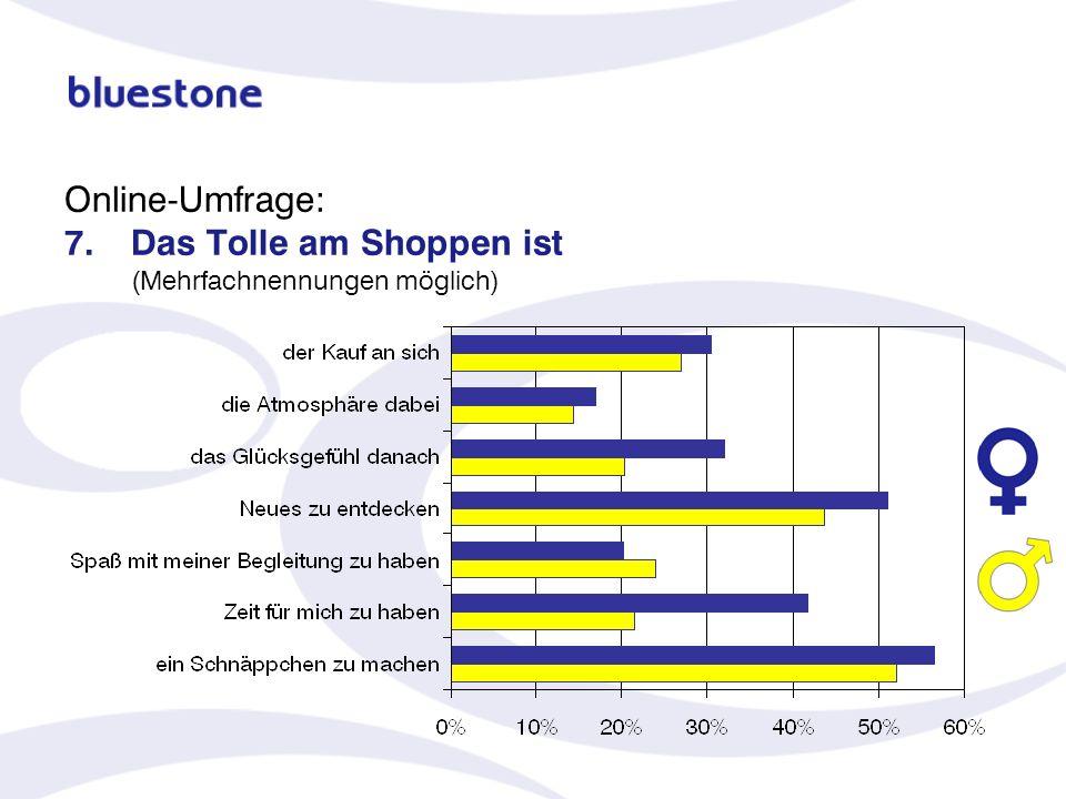 Online-Umfrage: 7.Das Tolle am Shoppen ist (Mehrfachnennungen möglich)