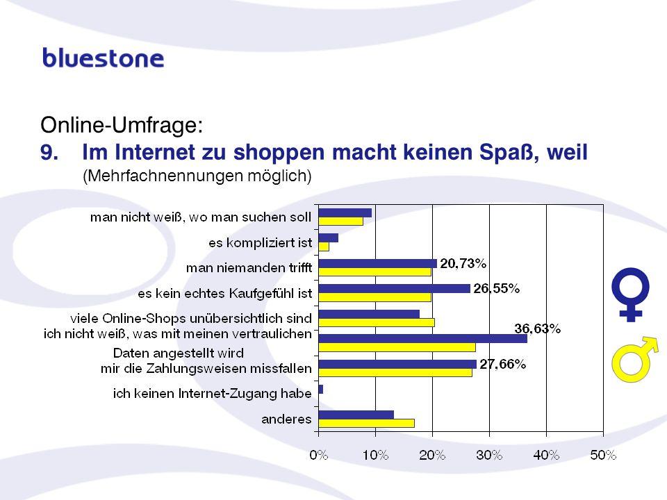 Online-Umfrage: 9.Im Internet zu shoppen macht keinen Spaß, weil (Mehrfachnennungen möglich)