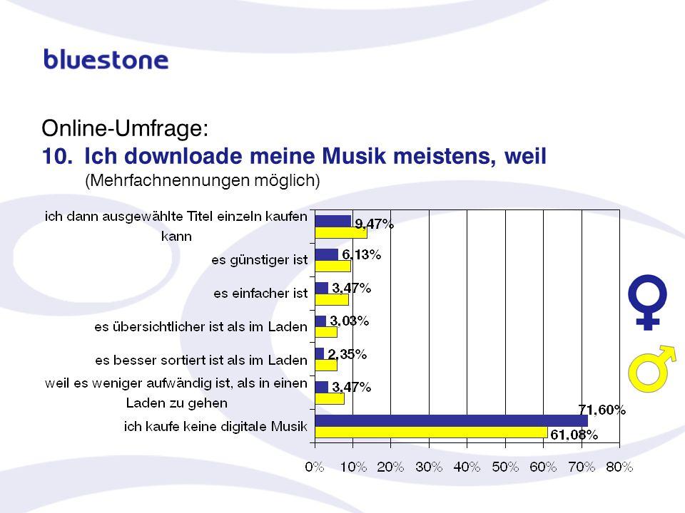 Online-Umfrage: 10.Ich downloade meine Musik meistens, weil (Mehrfachnennungen möglich)