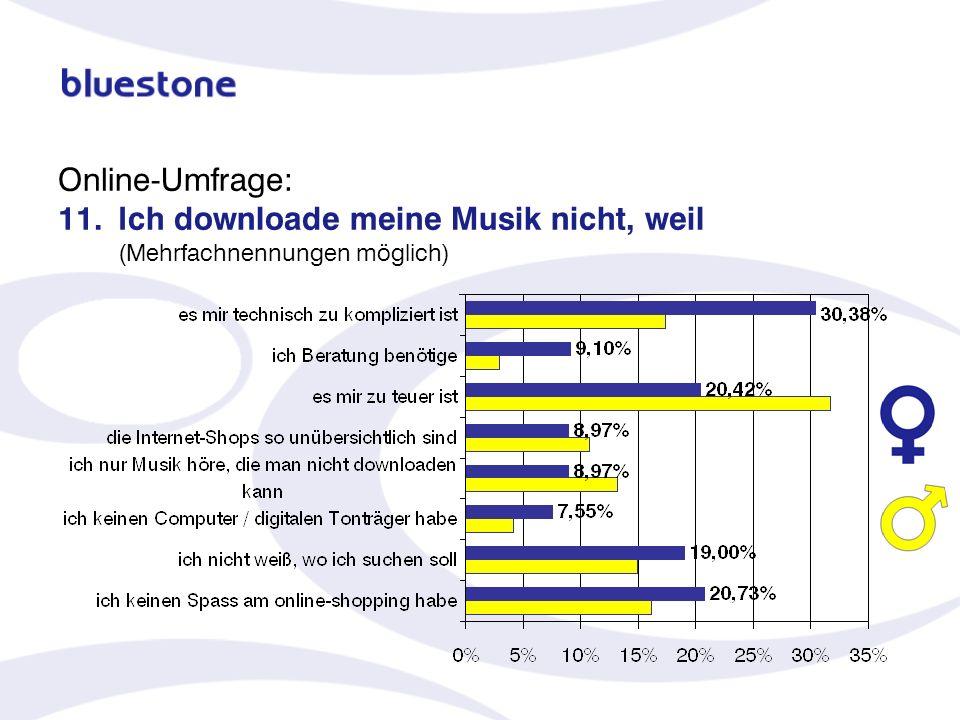 Online-Umfrage: 11.Ich downloade meine Musik nicht, weil (Mehrfachnennungen möglich)