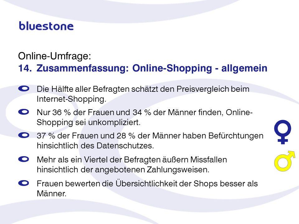 Online-Umfrage: 14.Zusammenfassung: Online-Shopping - allgemein Die Hälfte aller Befragten schätzt den Preisvergleich beim Internet-Shopping. Nur 36 %