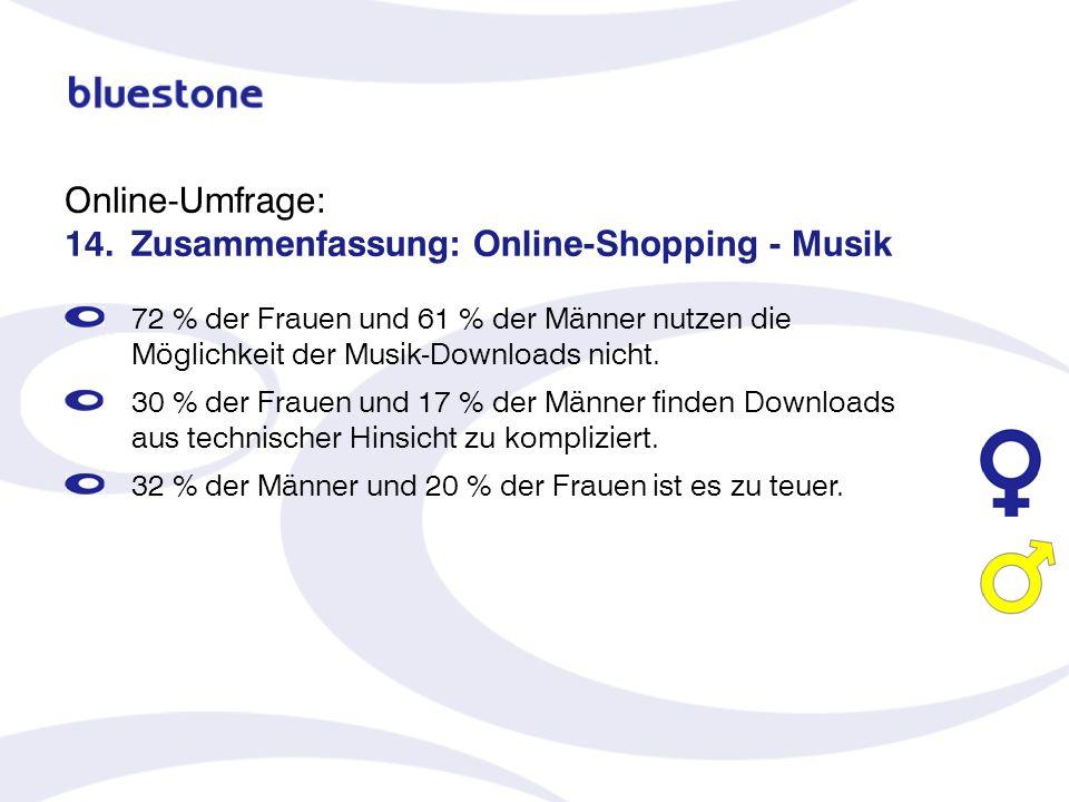 Online-Umfrage: 14.Zusammenfassung: Online-Shopping - Musik 72 % der Frauen und 61 % der Männer nutzen die Möglichkeit der Musik-Downloads nicht. 30 %