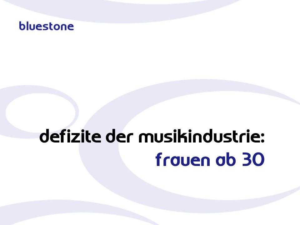 defizite der musikindustrie: frauen ab 30