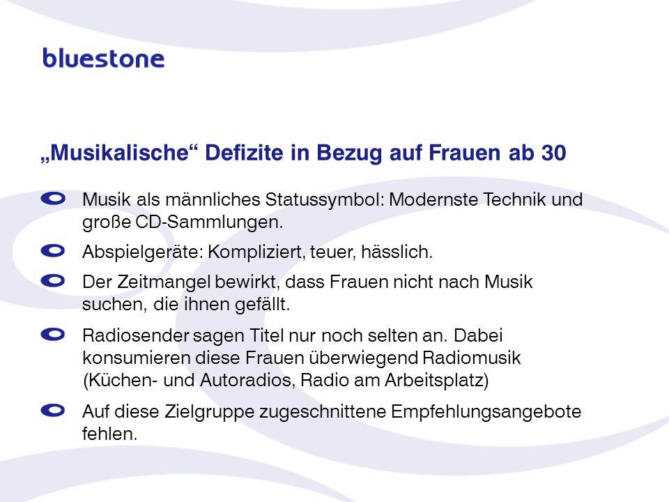 Musikalische Defizite in Bezug auf Frauen ab 30 Musik als männliches Statussymbol: Modernste Technik und große CD-Sammlungen. Abspielgeräte: Komplizie