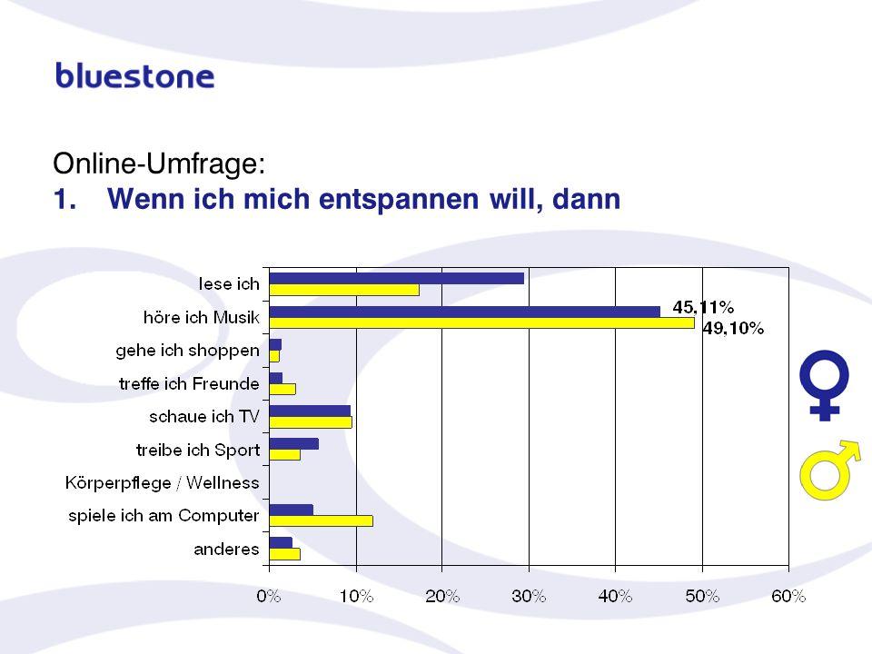 Online-Umfrage: 12.
