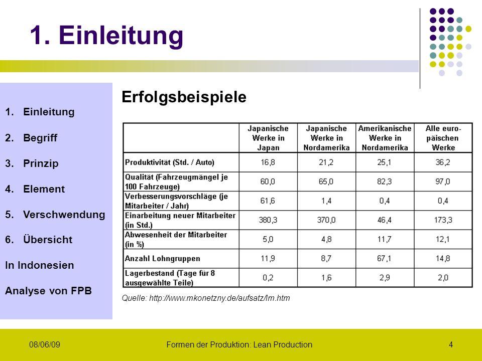 2.Begriff 3.Prinzip 4.Element 5.Verschwendung 6.Übersicht In Indonesien Analyse von FPB 08/06/09Formen der Produktion: Lean Production4 Erfolgsbeispie