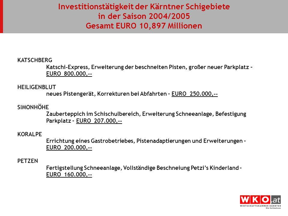KATSCHBERG Katschi-Express, Erweiterung der beschneiten Pisten, großer neuer Parkplatz – EURO 800.000,-- HEILIGENBLUT neues Pistengerät, Korrekturen b